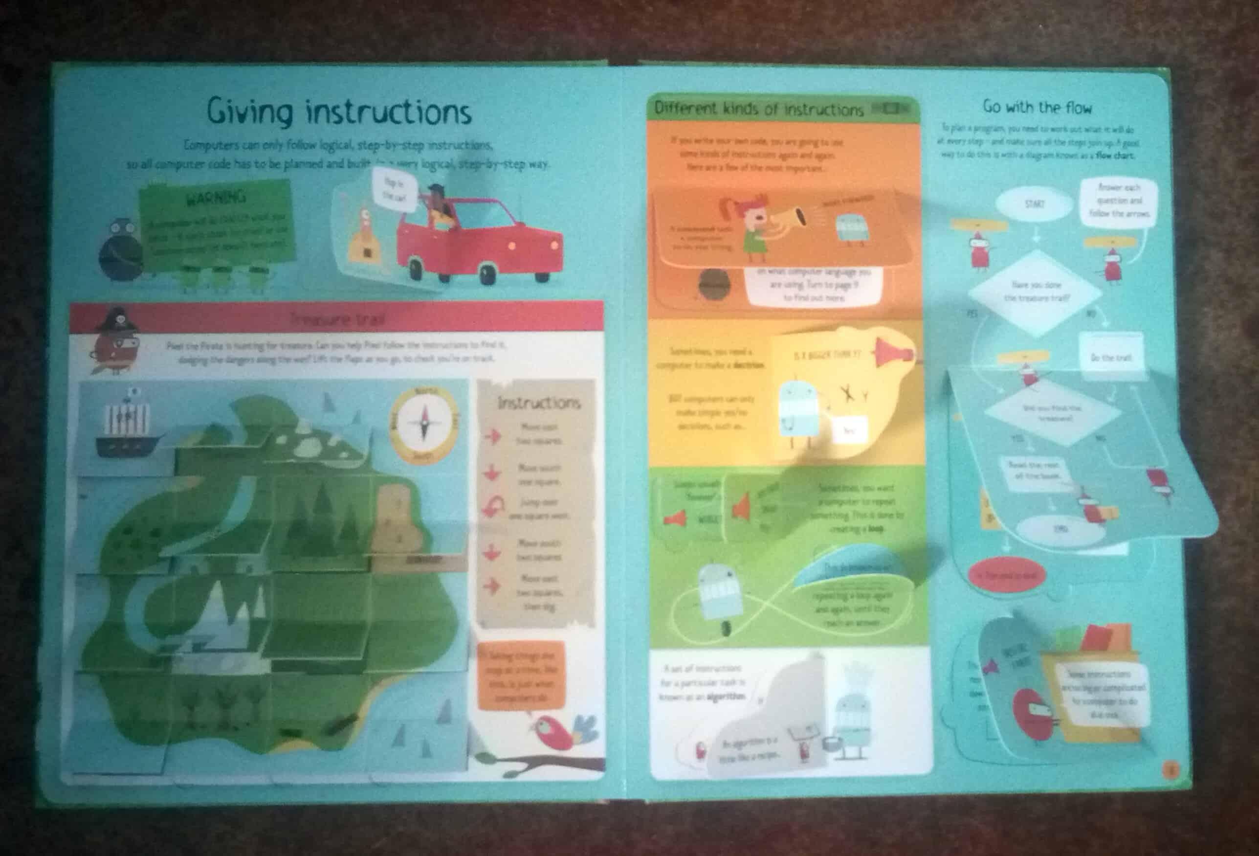 Usborne books for homeschoolers